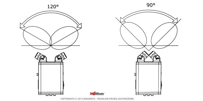 Mikrofon stereofoniczny