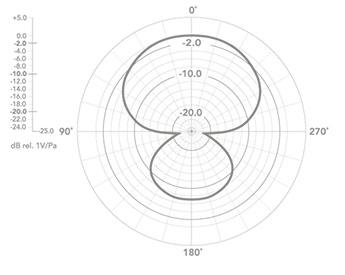 usb headset wiring diagram ethernet port wiring diagram